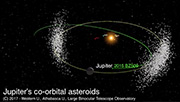 wrong way asteroid
